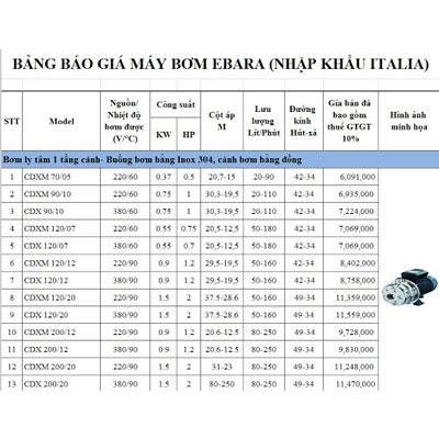 bảng giá máy bơm nước công nghiệp ebara