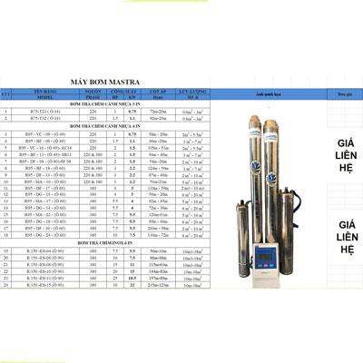 bảng giá máy bơm nước công nghiệp mastra